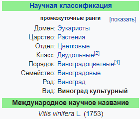 Википедия виноград